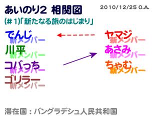 あいのり2相関図#1-3