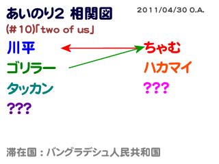 あいのり2相関図#10-3
